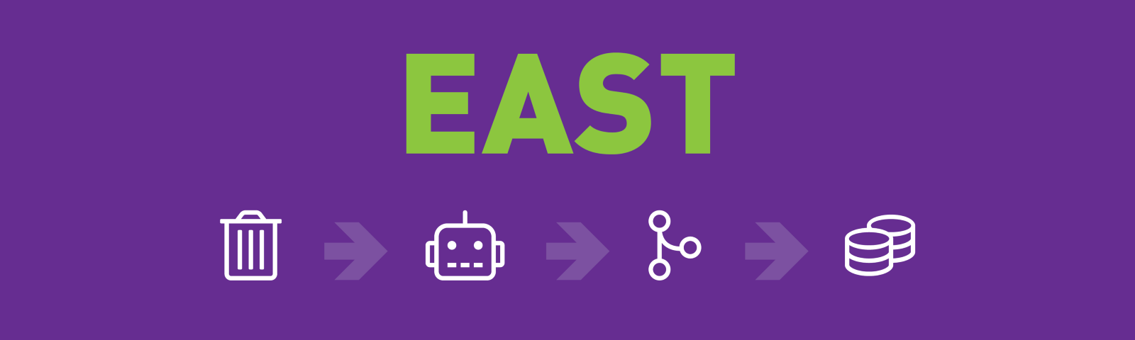 EAST: An optimisation framework