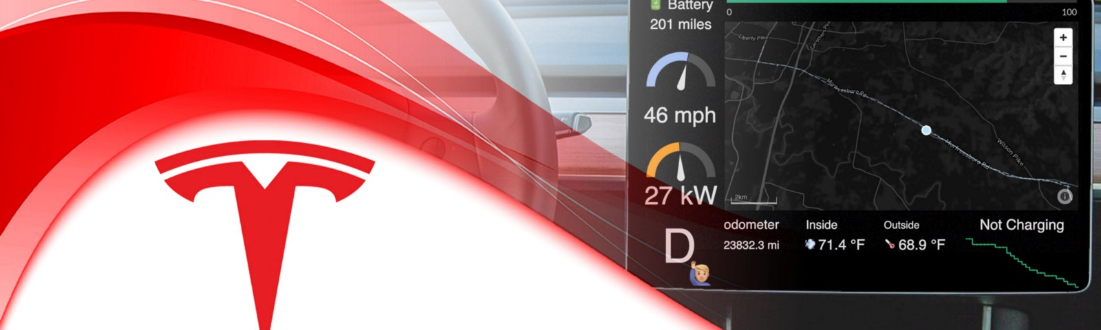 Tesla data dashboard