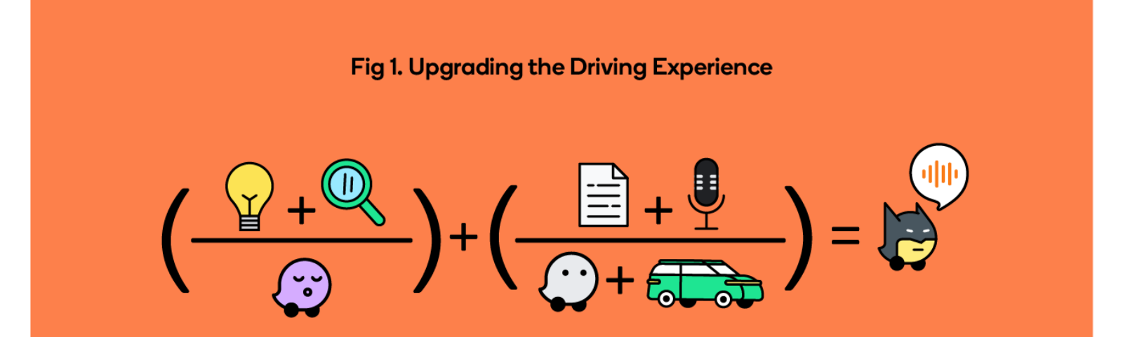 The equation for an upgraded driving experience