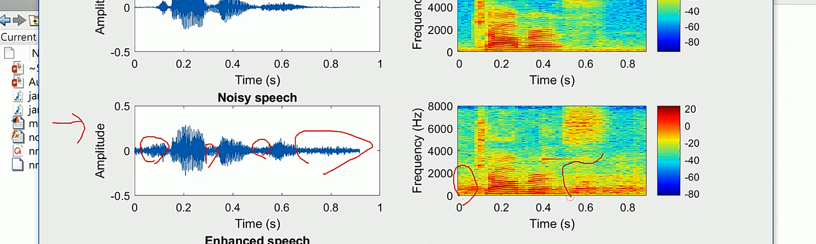 Top stories published by Audio Processing by MATLAB in 2019