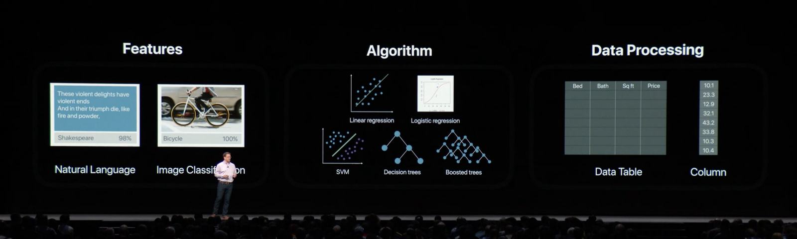 Image result for wwdc create ml