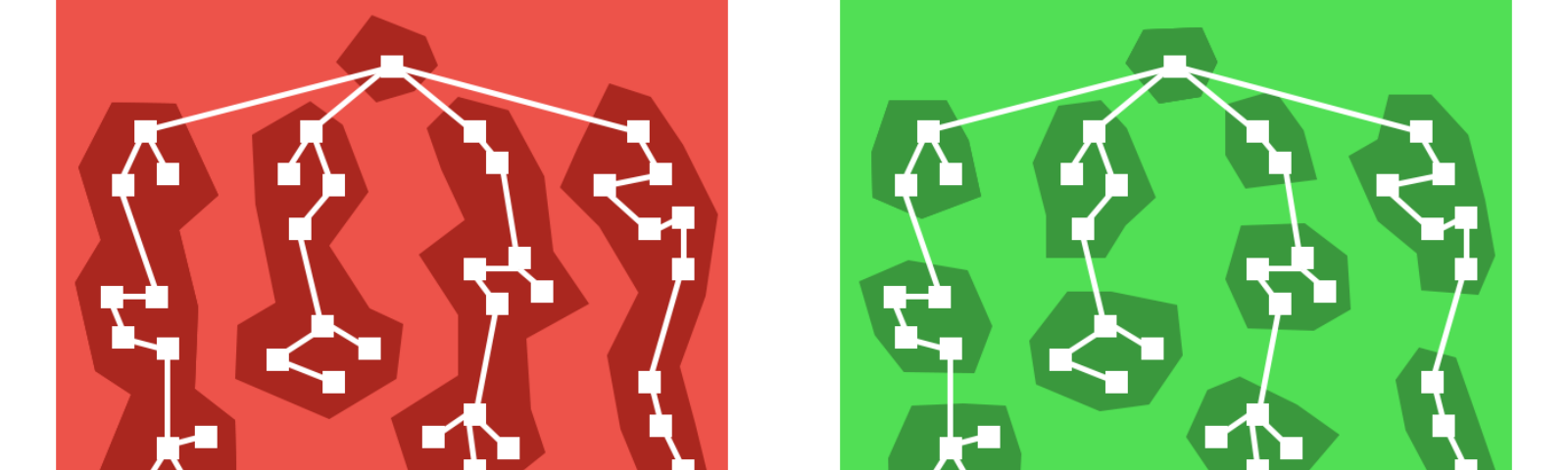 dynamic components vs. dynamic routing