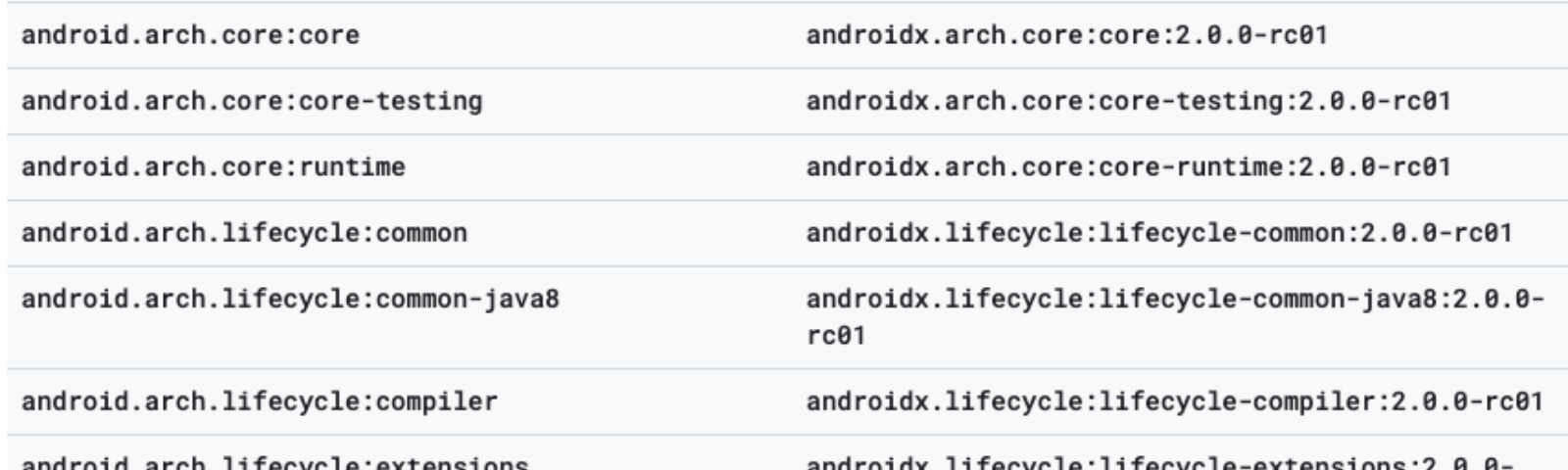 React Native — How to handle an app with both pre-AndroidX