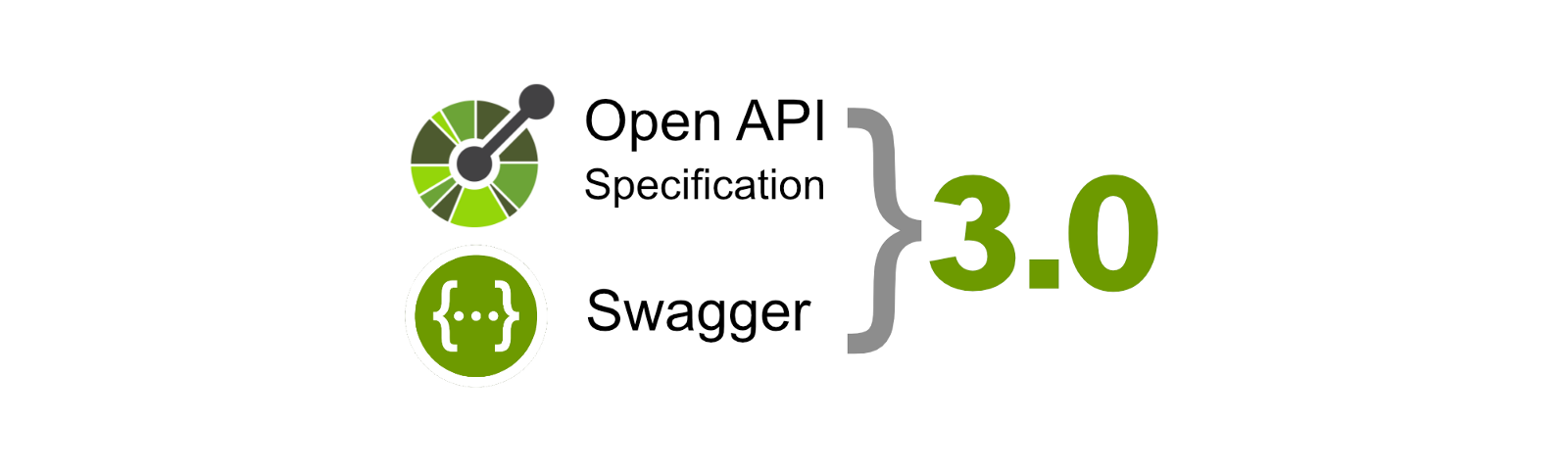What's New In Open API 3 0 a k a  Swagger 3 0 - Basic Drift