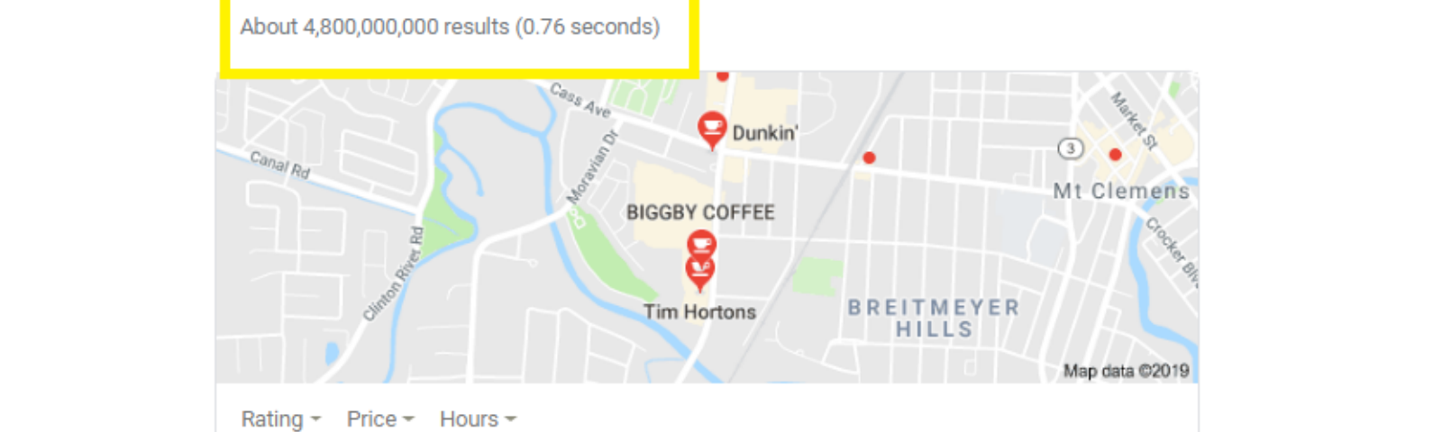 Google total results property