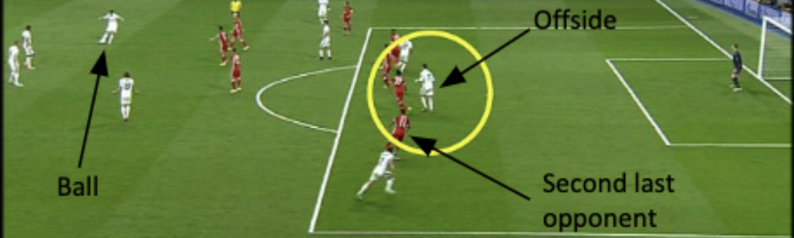 The Offside Rule Demystified. Well it's often said that football…   by Deepanshu Pathak   Atomicl   Medium