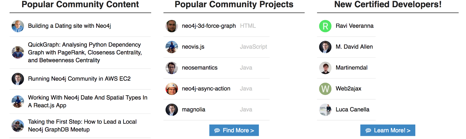 JavaScript – GRANDstack - GraphQL, React, Apollo, Neo4j Database