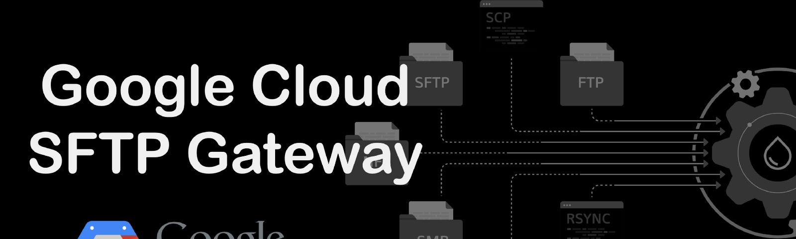 Google Cloud SFTP/FTP