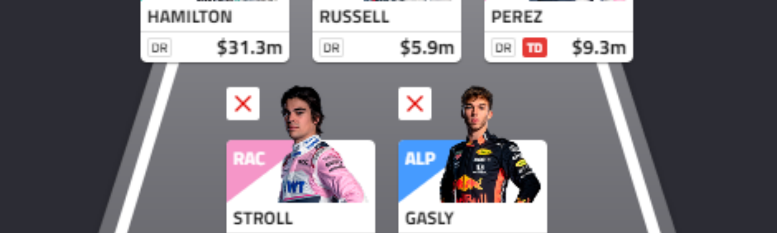 Top Stories Published By F1fantasytracker In 2020 Medium