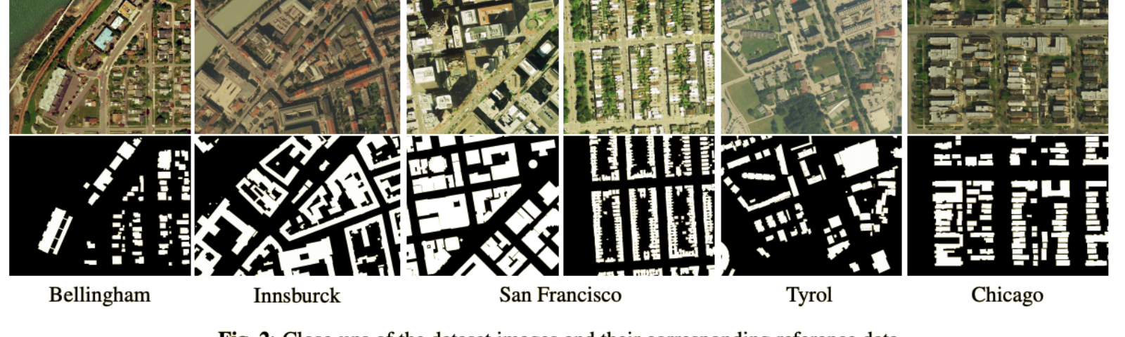 Semantic Segmentation on Aerial Images using fastai