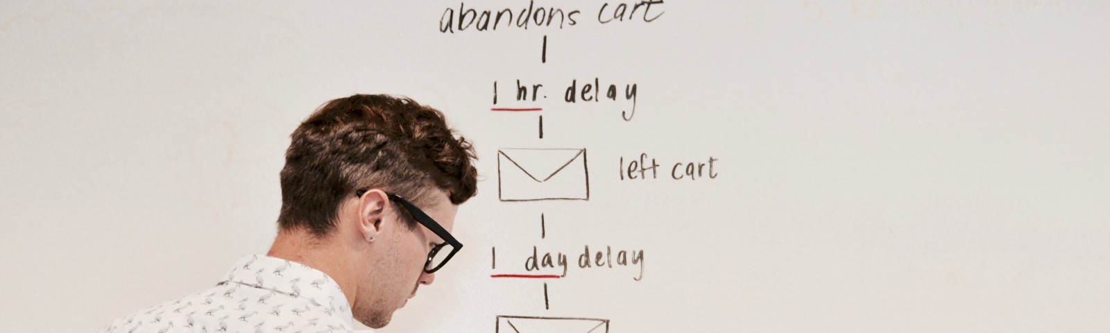 Email Journey on Whiteboard