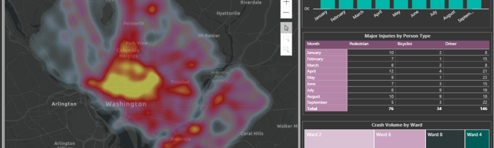 A Quick Guide to GeoJSONs in Power BI - Towards Data Science