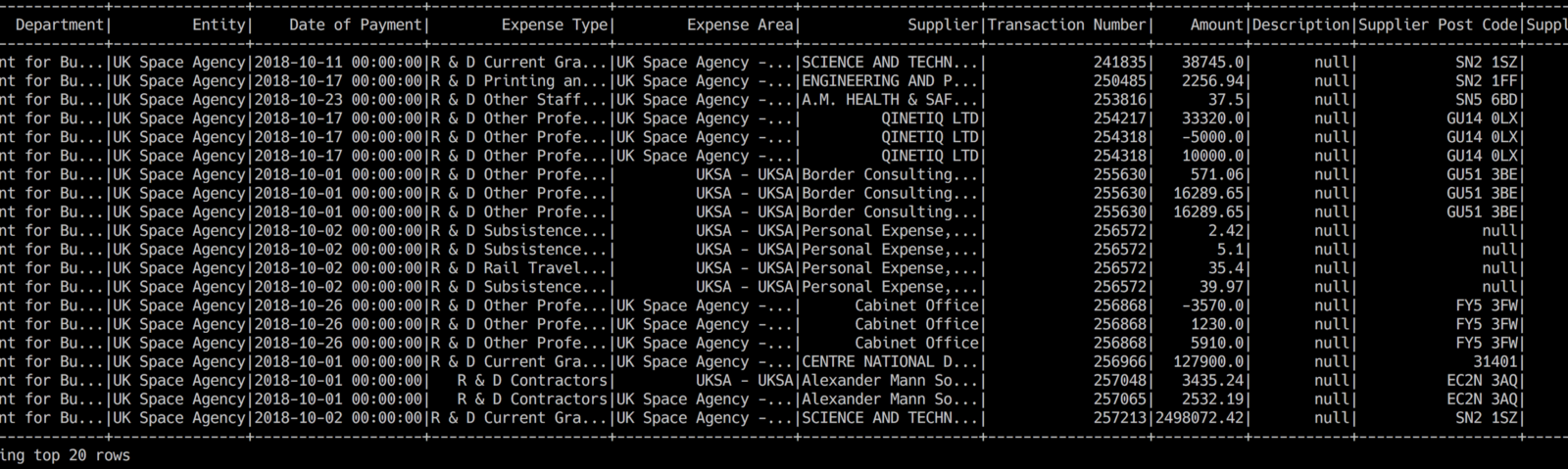 A Journey Into Big Data with Apache Spark — Part 2 - Towards