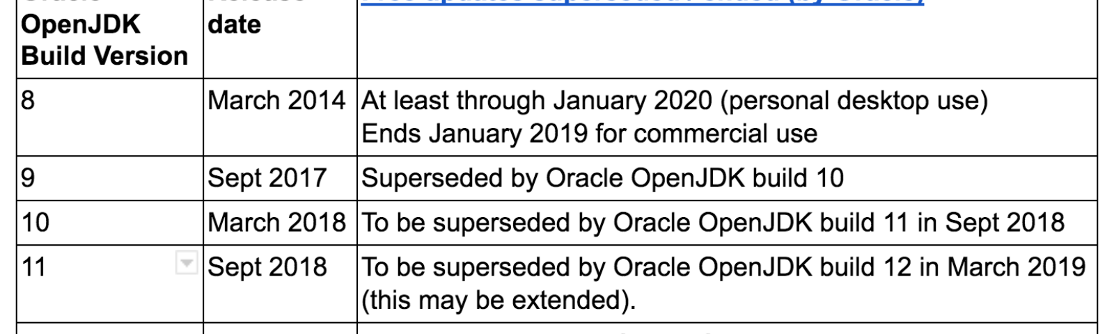 Openjdk – ITNEXT