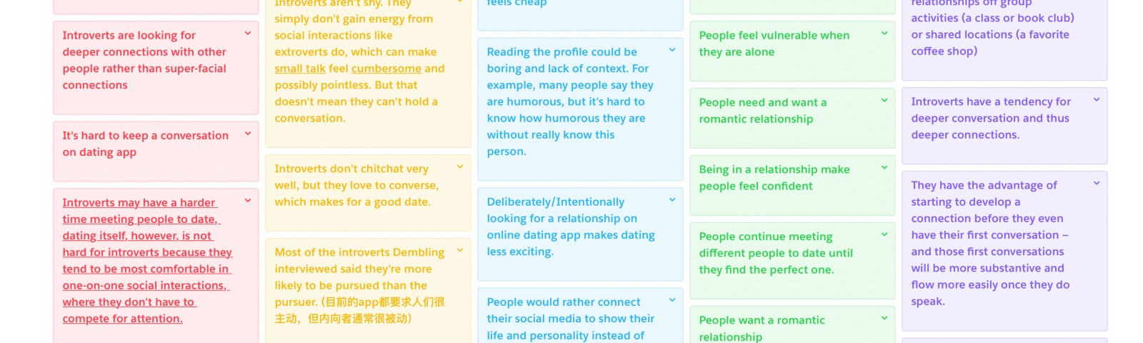 Archive of stories published by Dating as an Introvert – Medium