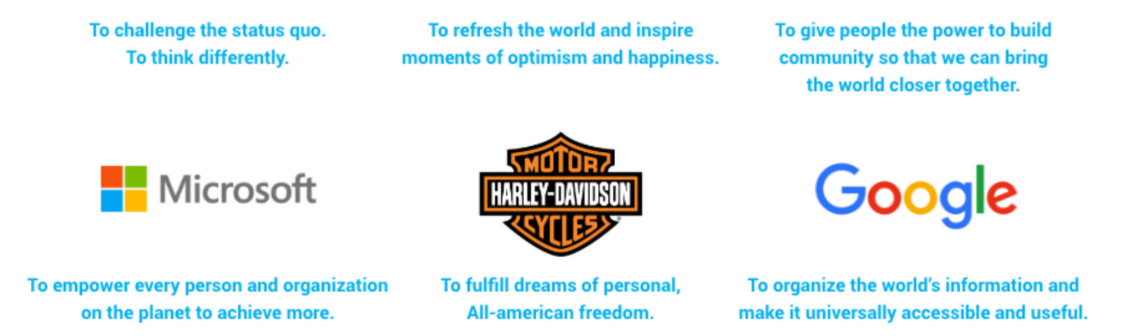 Mission Statements of Top Brands: Apple, Coca-Cola, Facebook, Microsoft, Harley-Davidson, Google, Disney, Tesla andStarbucks.