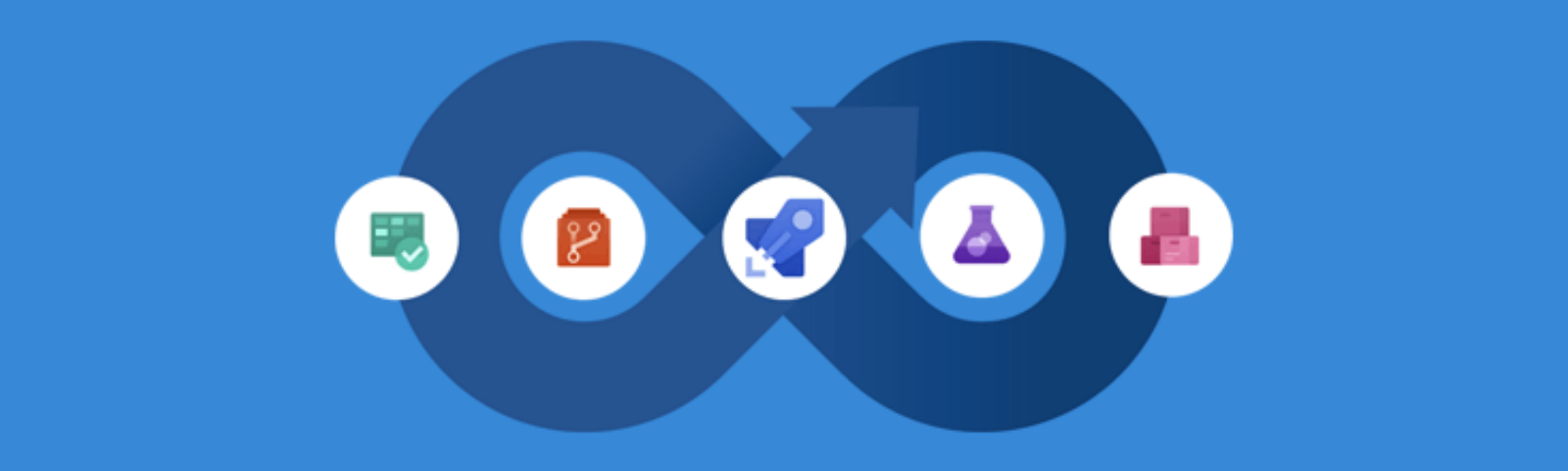Azure DevOps Pipelines marketing image.
