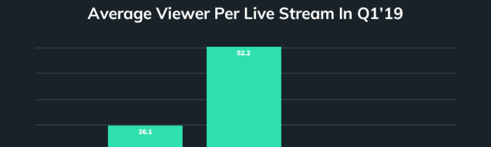 Streamlabs Q1 2019 Live Streaming Industry Report - Streamlabs Blog