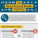 24 Most Controversial Books of All Time