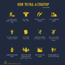 How to Fail a Startup