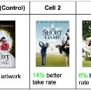 Selecting the best artwork for videos through A/B testing