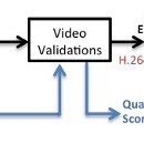 High Quality Video Encoding at Scale