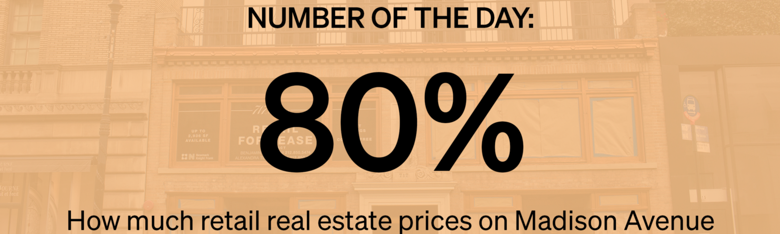 80%—How much retail real estate prices on Madison Avenue have dropped from their peak in 2014