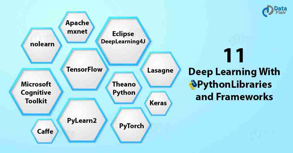 11 Deep Learning With Python Libraries and Frameworks – mc ai