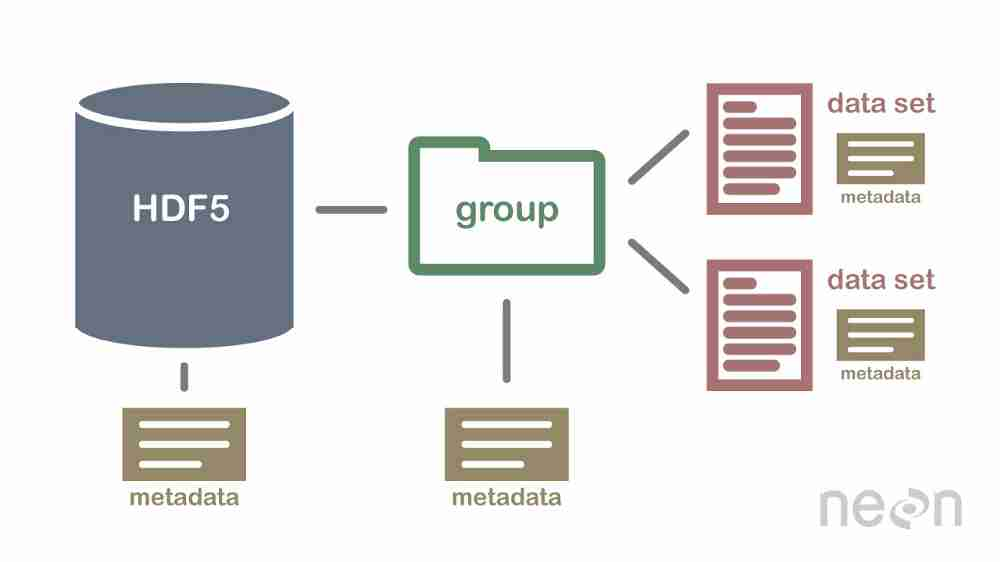 A File System for Supercomputing and Lay-Programming – mc ai