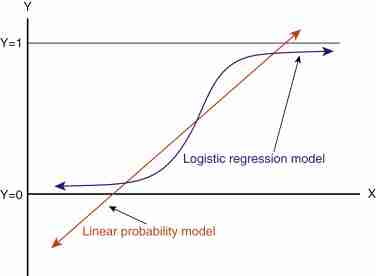 Logistic Regression on MNIST with PyTorch – mc ai