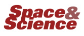 Space & Science