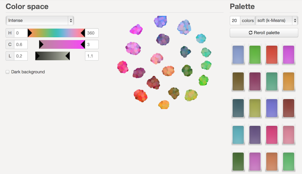 Color Advice For Data Visualization With D3js Elijah Meeks Medium