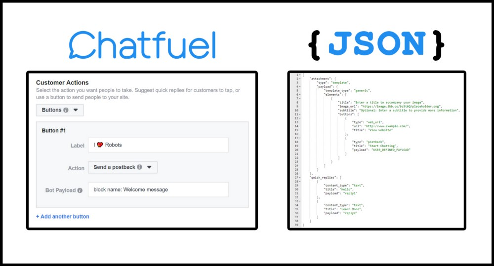 Comparison of Chatfuel and Json response
