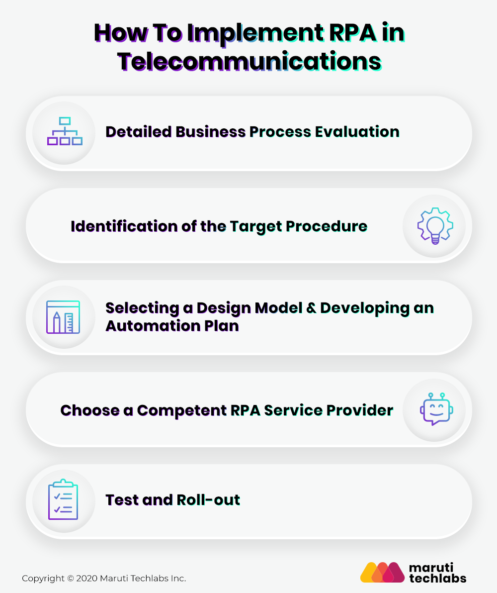 5 Steps To Implement RPA in Telecommunications