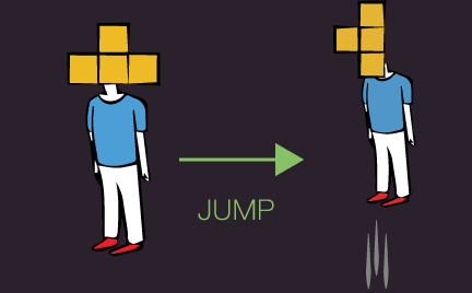 Control Tetris-Block by moving human's body  — Web Application with