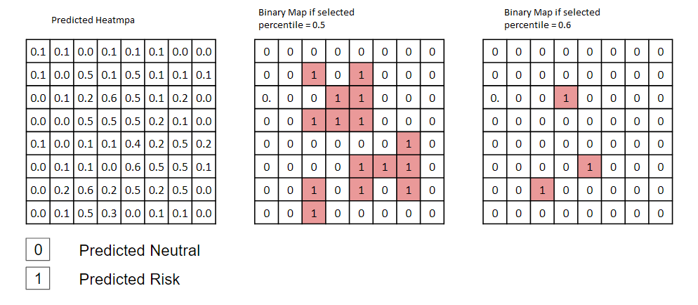 Binary predicted maps using different percentiles to define risky areas.