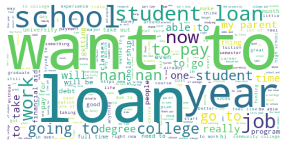 Initial Word Cloud of Sentiment about Student Debt