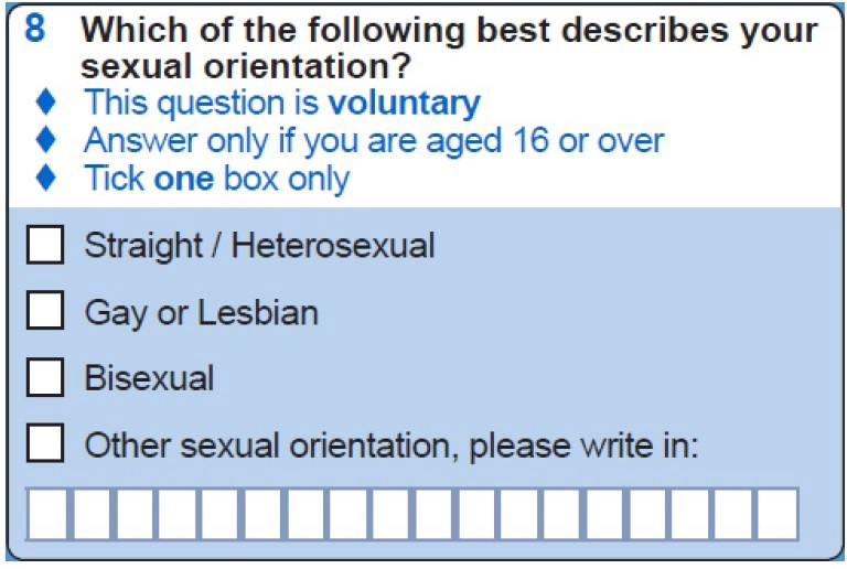 Proposed question and response options for Scotland's 2021 census.