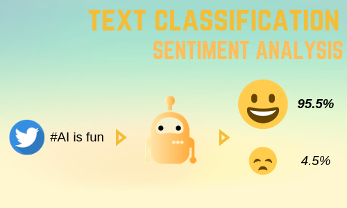 Text Classification — Twitter Sentiment Analysis – mc ai