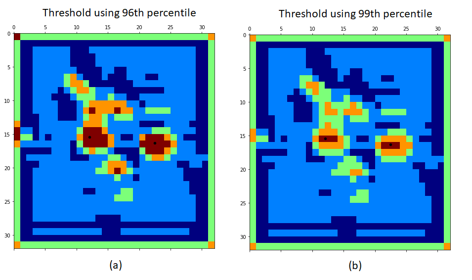 Heatmaps predictions using different thresholds. Figure (a) uses a 96th percentile while figure (b) uses 99th.