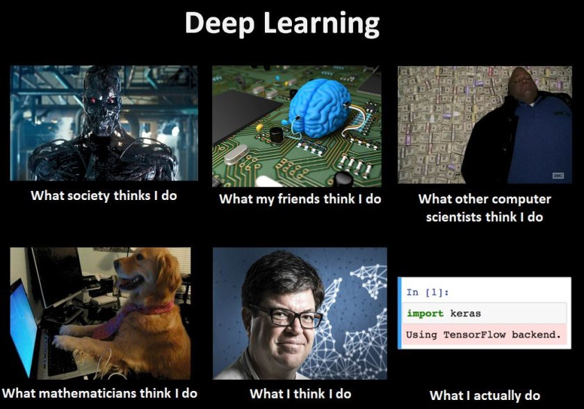 The Incomplete Deep Learning Guide – mc ai
