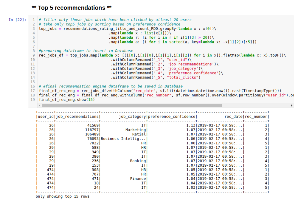 Large Scale Jobs Recommendation Engine using Implicit Data in