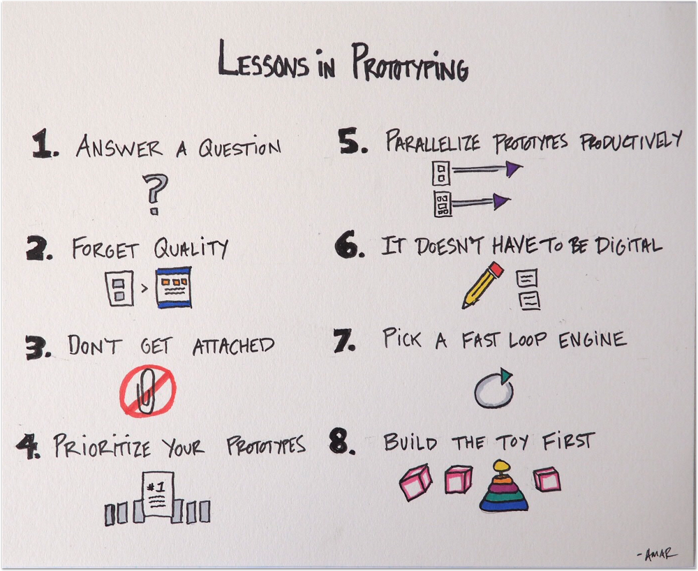 Lessons in prototyping