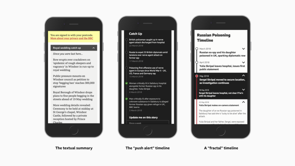 Prototypes that help readers catch up on stories with timelines