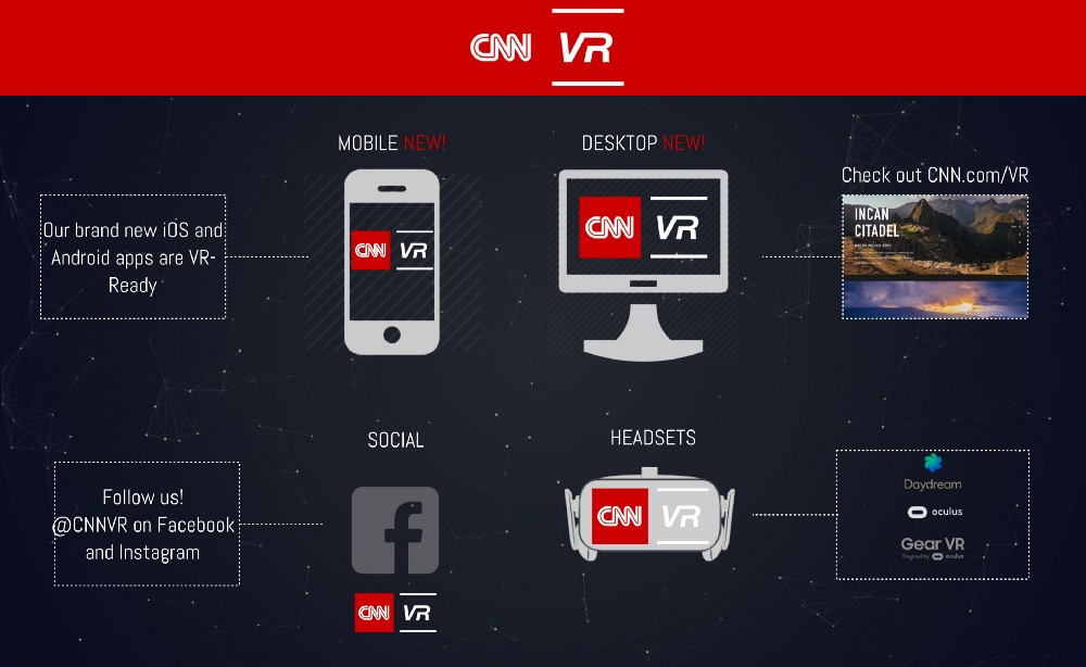 CNN launches virtual reality news platform