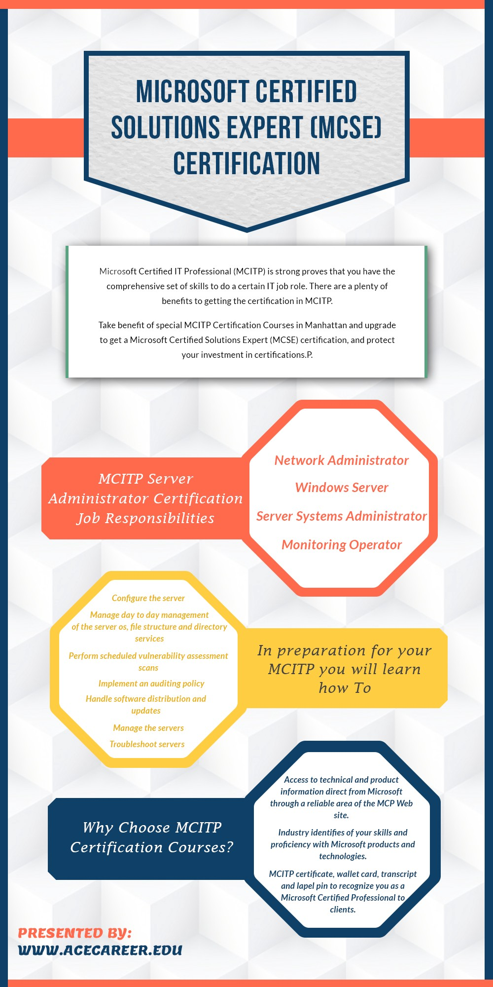 Microsoft Certified Solutions Expert Mcse Certification