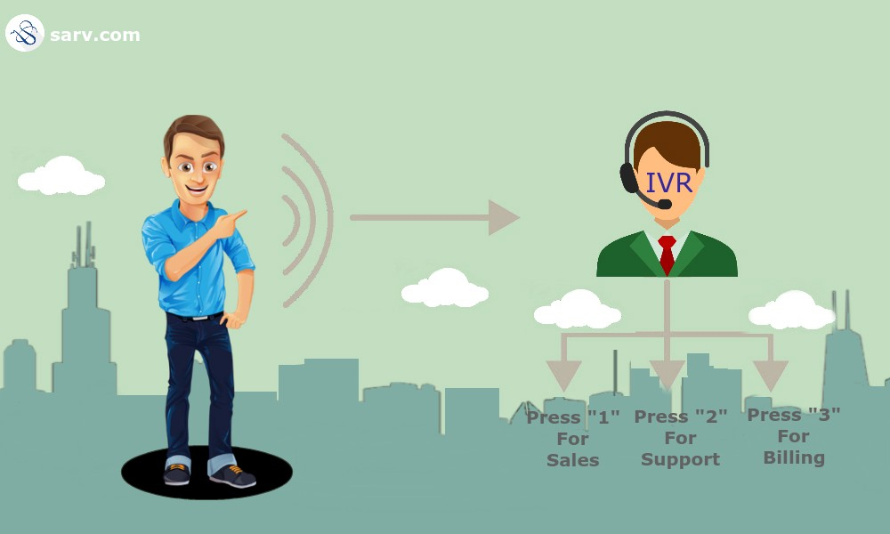 what is IVR? Know How phone tree IVR system works for you business