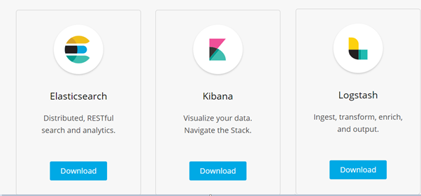 How to install Elasticsearch, Logstash, Kibana and Syslog to manage