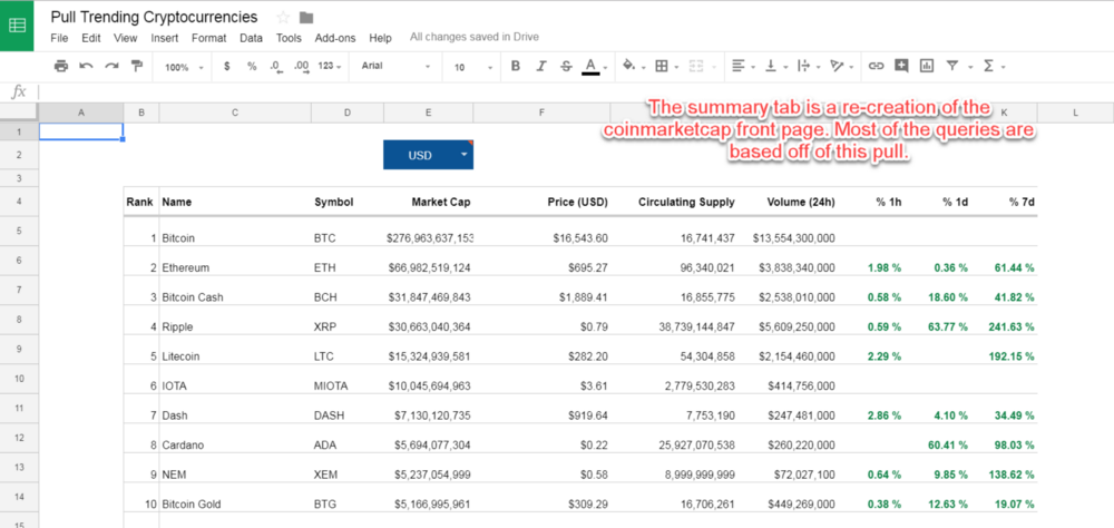 usefulness of spreadsheet modeling in financial Guide to financial modeling with excel finance spreadsheets and templates, functions, books, and articles.