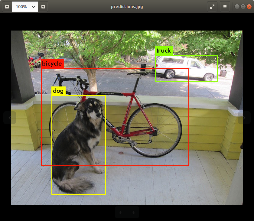 Tutorial: Build an object detection system using YOLO – mc ai